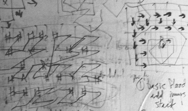 [ICFPC whiteboard scrawls]